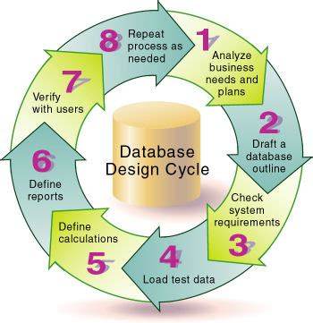 Oracle sql report writing